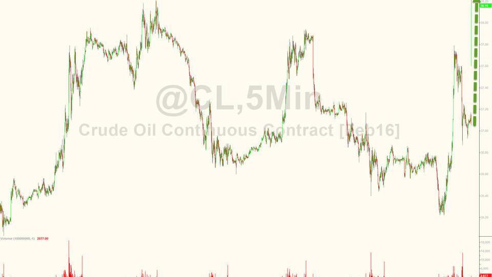 Ölpreis steigt nach Eskalation zwischen Saudi-Arabien und dem Iran