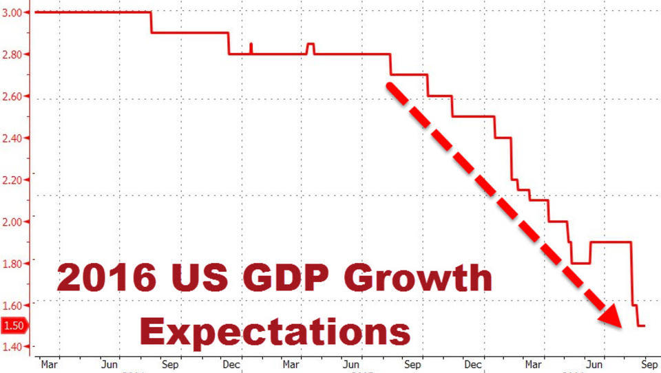 Weltwirtschaft in der Krise: Eine der größten Reedereien meldet Insolvenz an