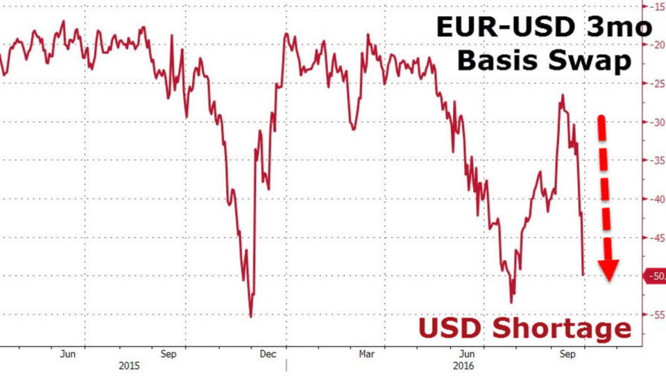 Frankreichs Banken kämpfen gegen Liquiditätsengpass