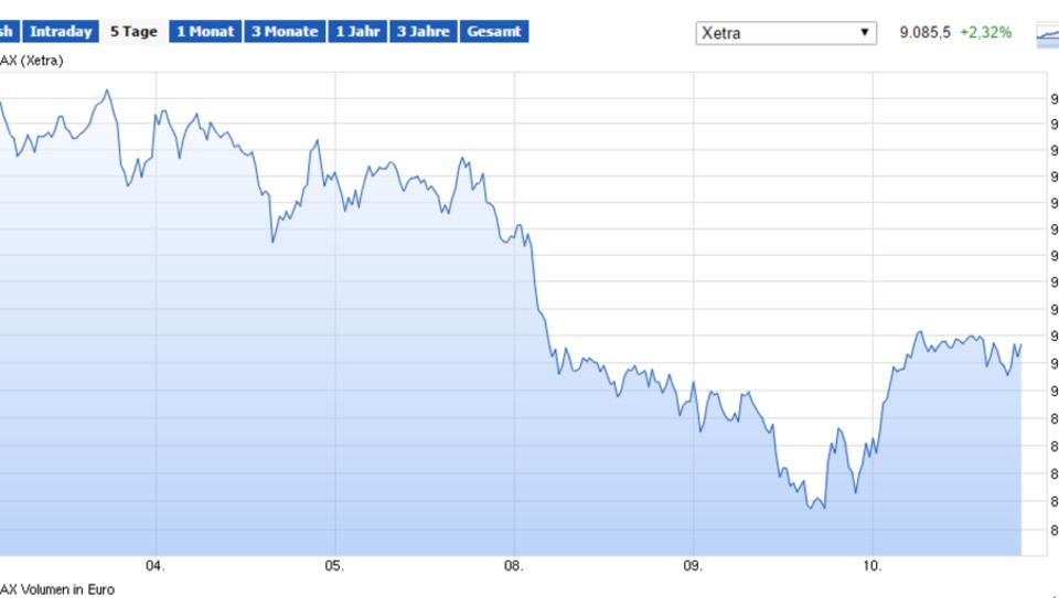 Europas Börsen mit schweren Verlusten