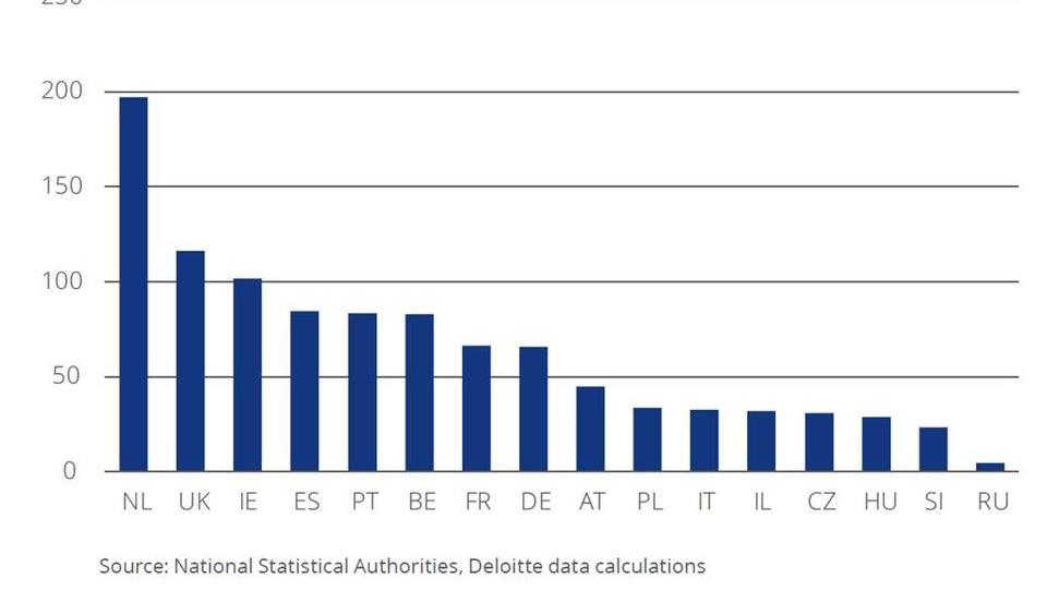 Immobilien Europa: Unbezahlbar - oder direkter Weg in die Schulden-Falle