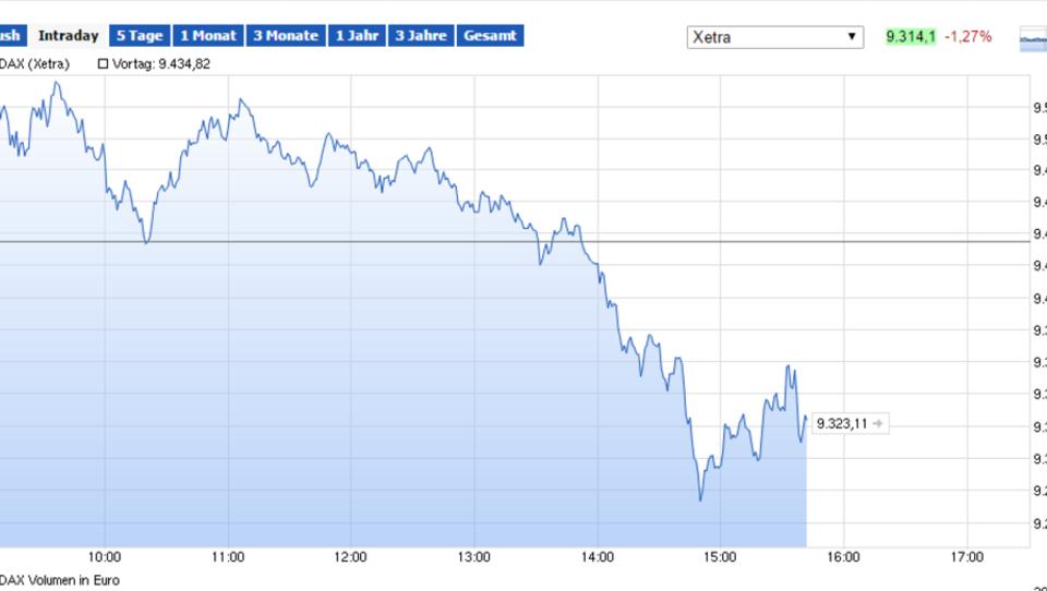 Handel an Europas Börsen am Freitag deutlich stärker