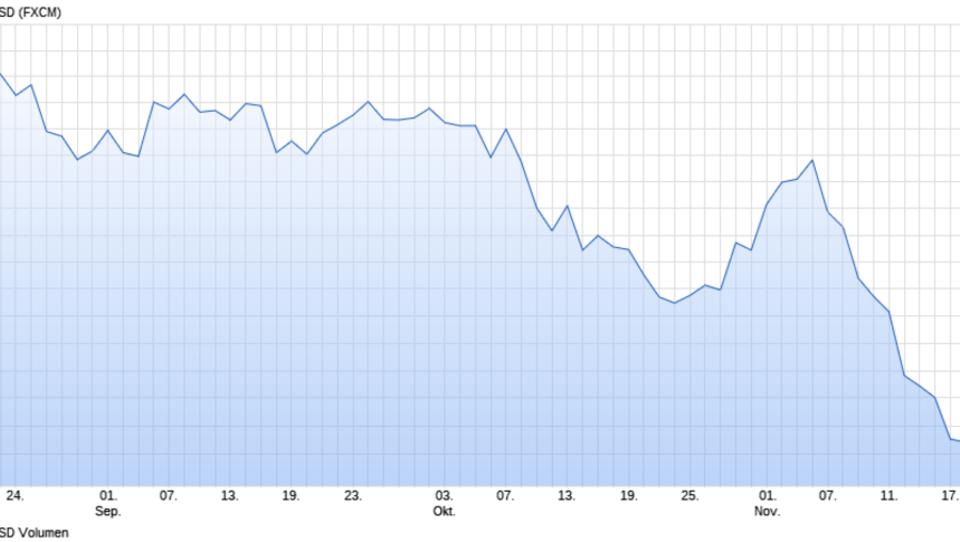 Währungskrieg: China wertet den Yuan stark ab