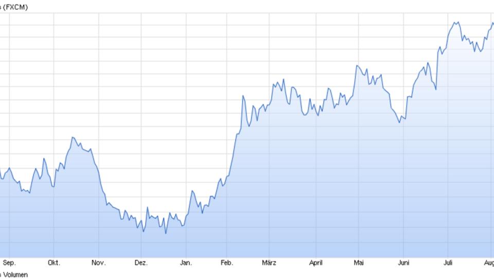 Goldkäufe steigen in erstem Halbjahr massiv