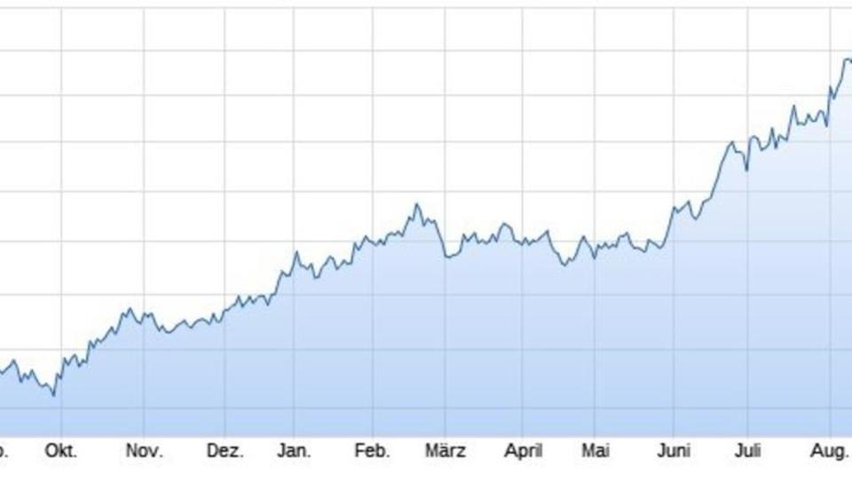 Goldpreis erreicht neues Allzeithoch in Euro