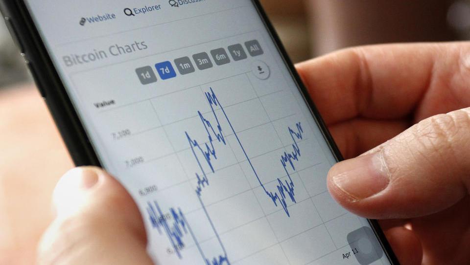 Fast alle Bitcoin-Transaktionen kommen von Spekulanten