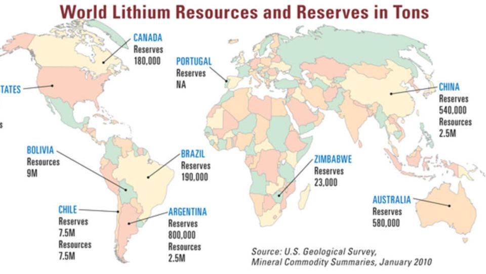 China entzieht dem Lithium-Preis die Unterstützung