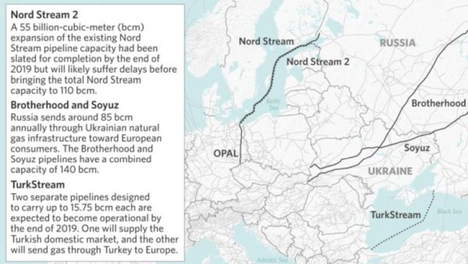 Europa sorgt sich um Nachschub: Wichtiger Gasvertrag zwischen der Ukraine und Russland läuft bald aus