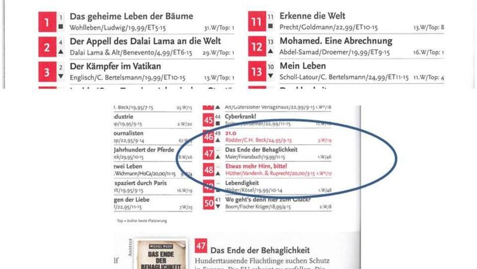 """Nach kürzester Zeit: """"Das Ende der Behaglichkeit"""" ist schon Spiegel-Bestseller"""
