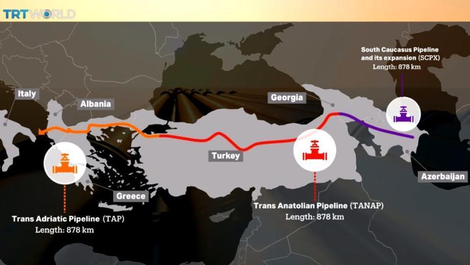 Start der Gaslieferungen aus Aserbaidschan in die EU verzögert sich