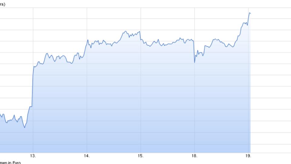 Dax legt zu, Börsen in Asien und den USA mit Gewinnen