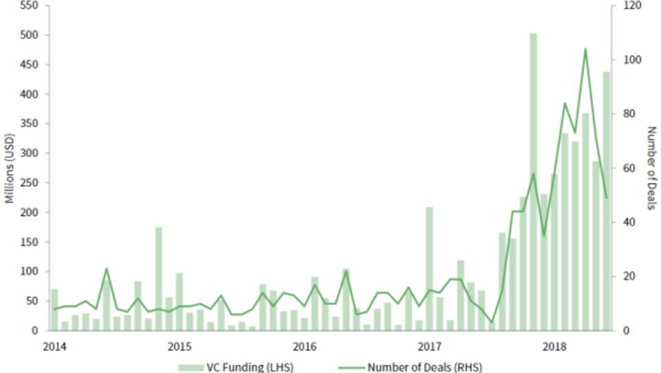 Großes Beratungsunternehmen rät Anlegern zu Krypto-Investitionen