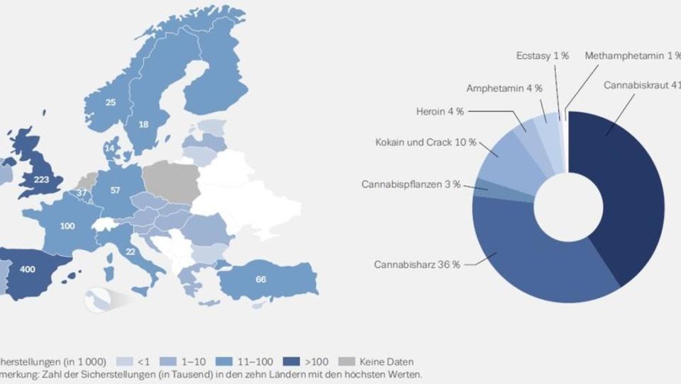 EU-Bericht: Starker Anstieg bei Drogen-Konsum von Jugendlichen