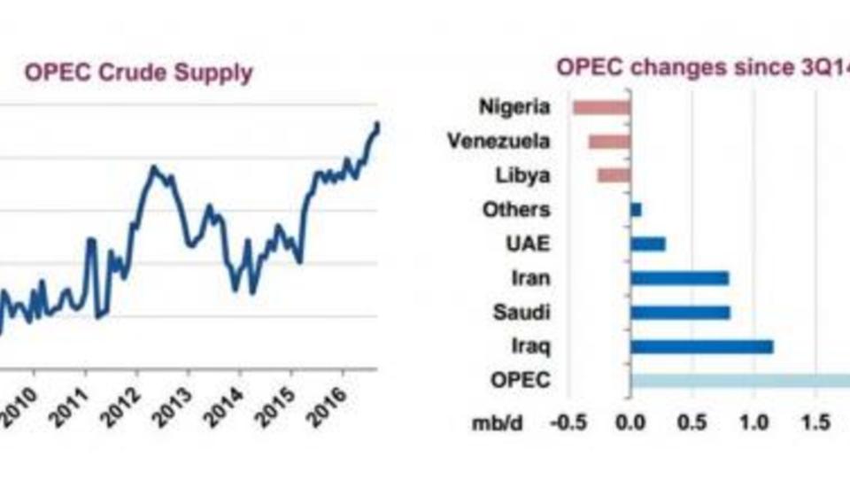 Ölpreis und Börsen: Putin schickt Hillary Clinton auf die Geisterbahn