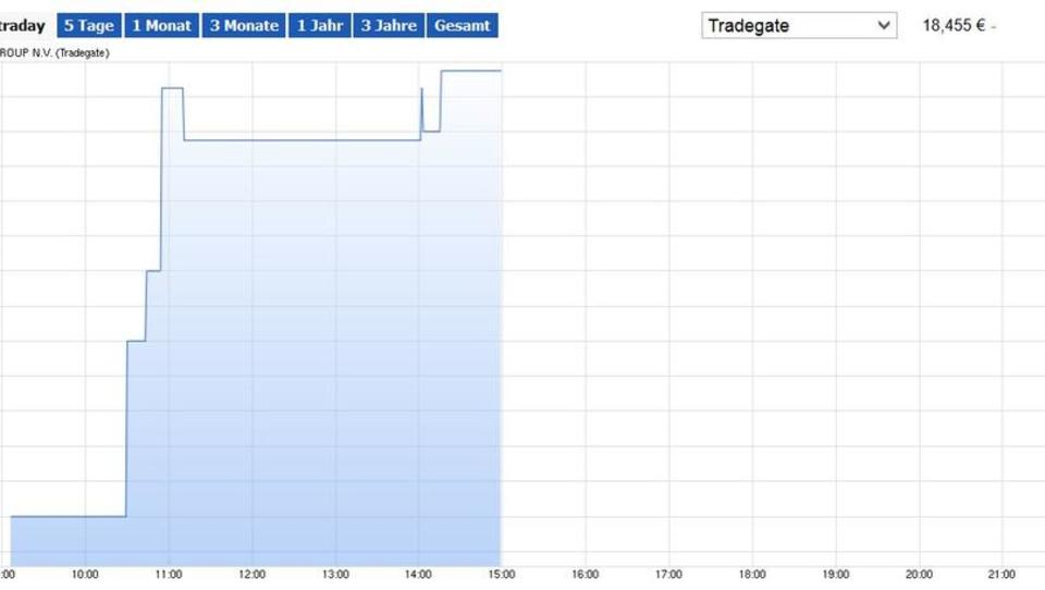Niederlande bringt verstaatlichte Bank wieder an die Börse