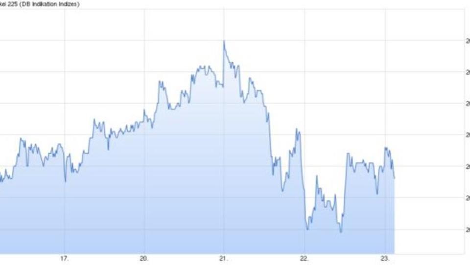 Börse Tokio: Nikkei schließt im Plus