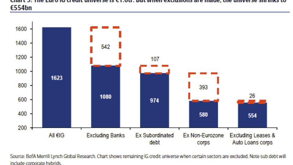 EZB-Entscheid: Gewinner und Verlierer des Anleihe-Kaufprogramms