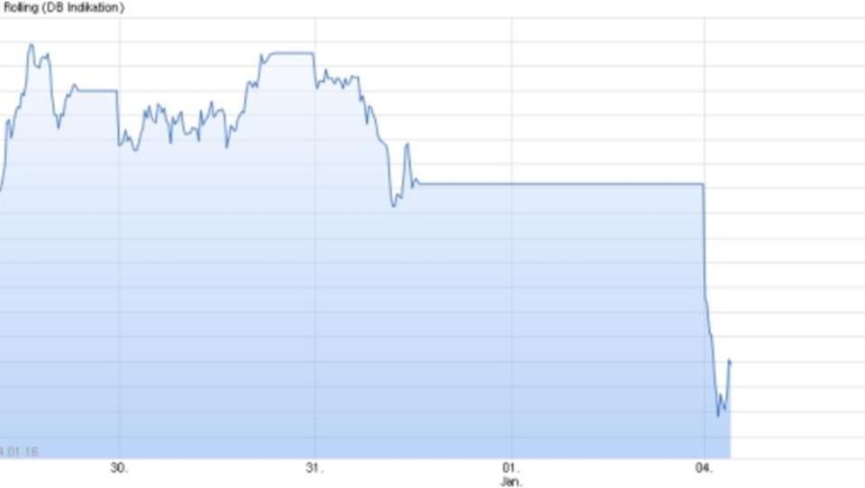 Sinkende Nachfrage in China: Preisverfall bei Kupfer