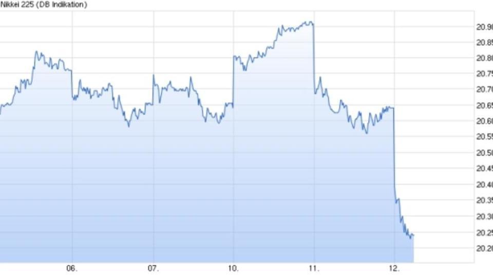 Asiens Börsen nach Yuan-Abwertung im Minus