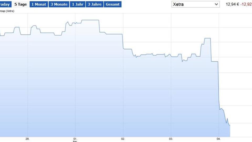 Milliarden-Verlust: Aktie der Credit Suisse stürzt ab