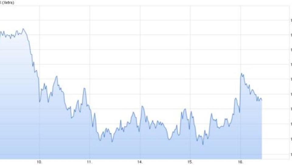 Europas Börsen steigen vor Zins-Entscheidung