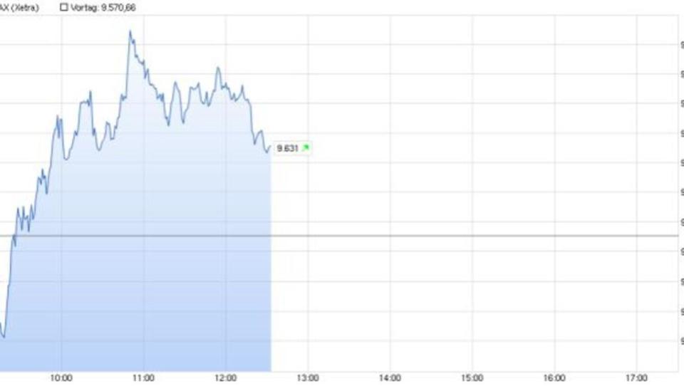 Börsen: Dax legt ein Prozent zu