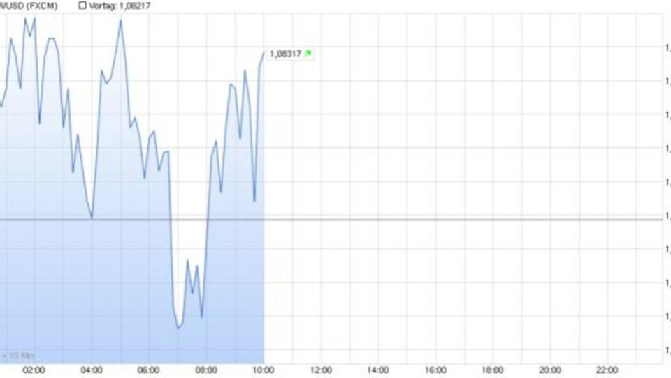 Der Euro steht unverändert unter Druck