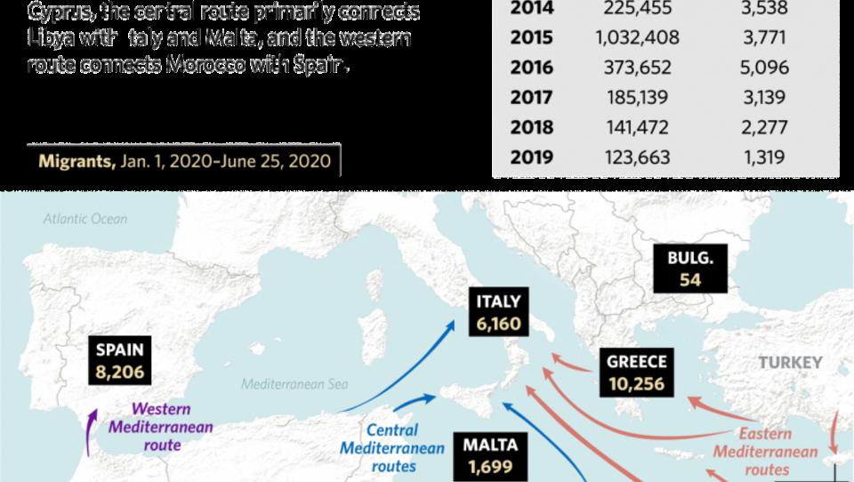 Täglich kommen wieder Hunderte von Boots-Flüchtlinge übers Mittelmeer