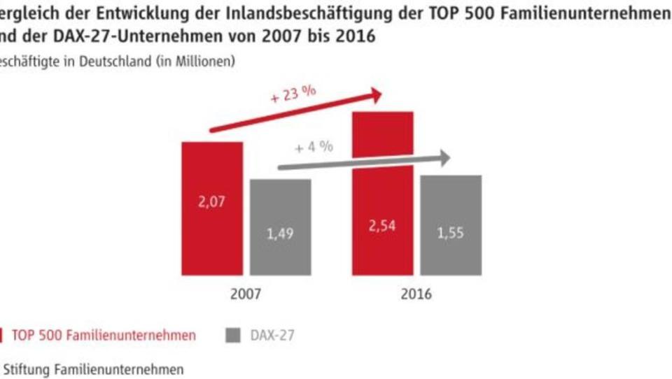 """Österreich: """"Aus Europa muss eine Festung werden"""""""
