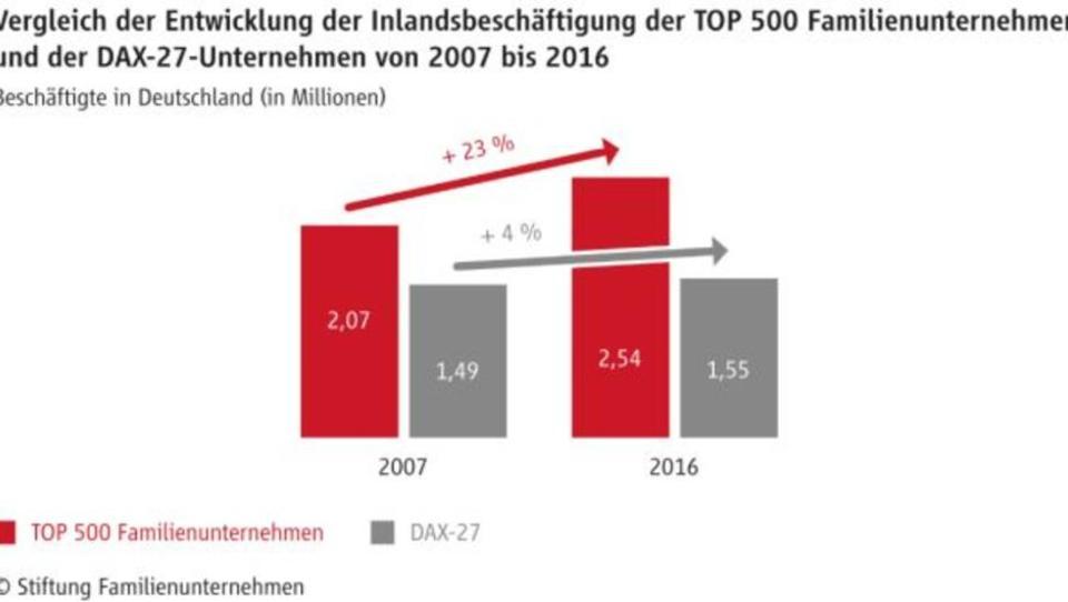 IWF greift deutsche Familienunternehmen frontal an