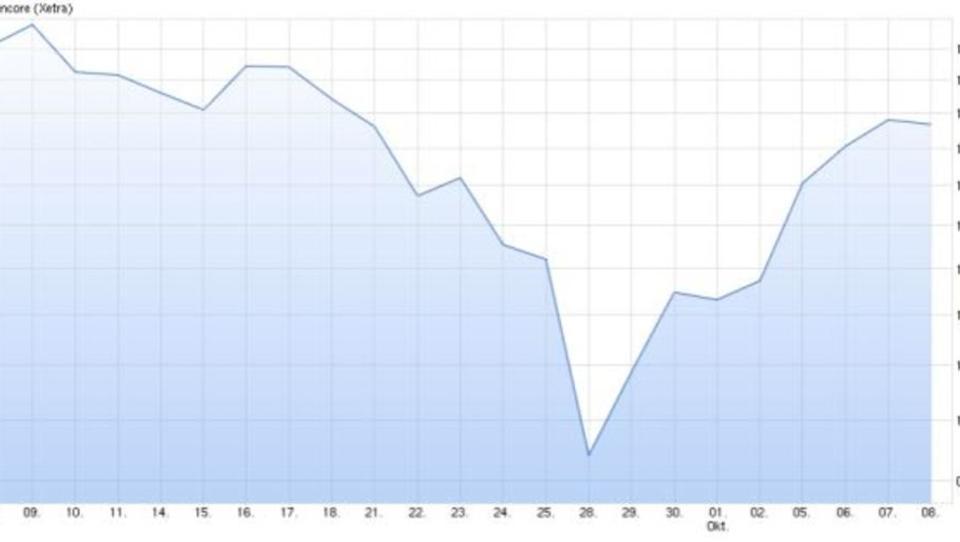 Banken bei Rohstoff-Konzern Glencore mit 100 Milliarden Dollar im Risiko