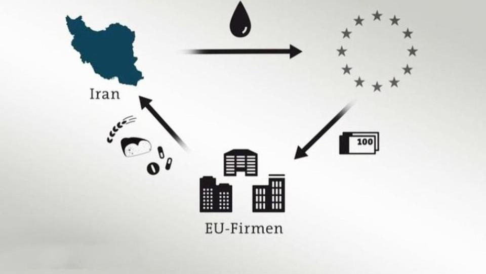 Iran legt bei Urananreicherung nach, weil EU das Zahlungsvehikel Instex nicht umsetzt