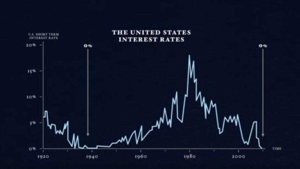 Crash-Gefahr: Bridgewater zieht Geld aus Schwellenländern ab