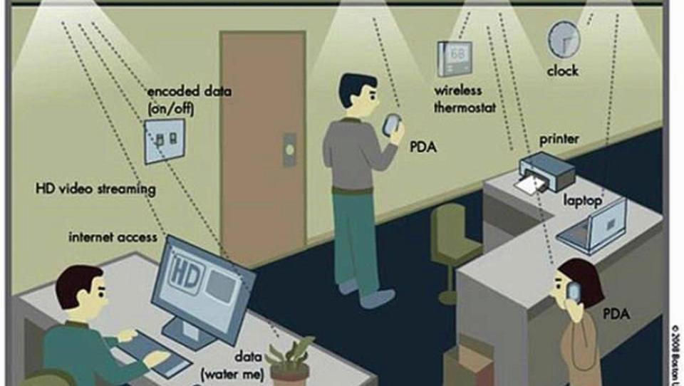 Lifi-Internet: Hundertmal schneller als W-LAN