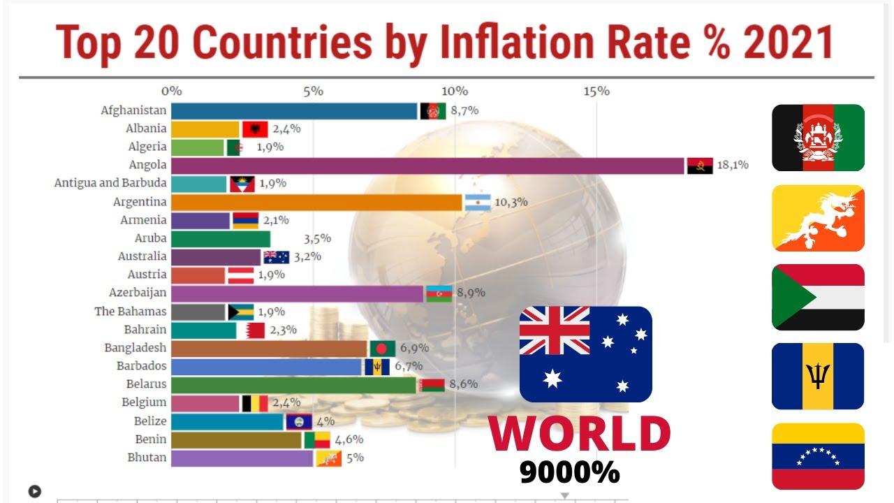 Der Geist der Inflation ergreift die Welt, in Europa vor allem in Italien, Spanien und Frankreich