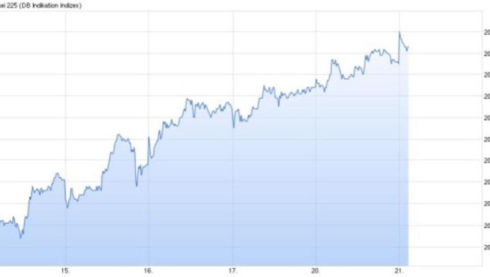 Asien-Märkte befinden sich auf Erholungskurs