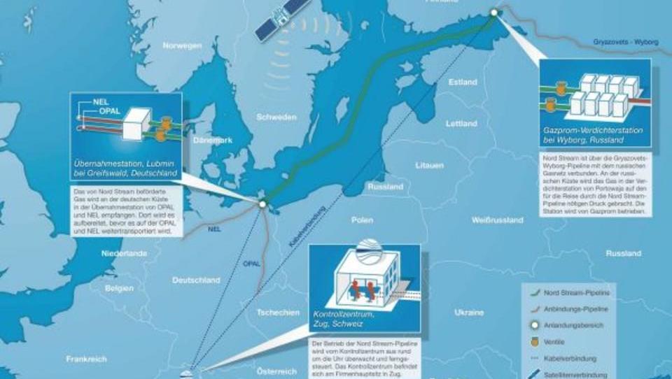 Nord Stream 2: Konsortium klagt gegen EU-Gasrichtlinie