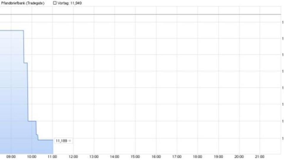 Deutsche Pfandbriefbank steht vor Börsengang