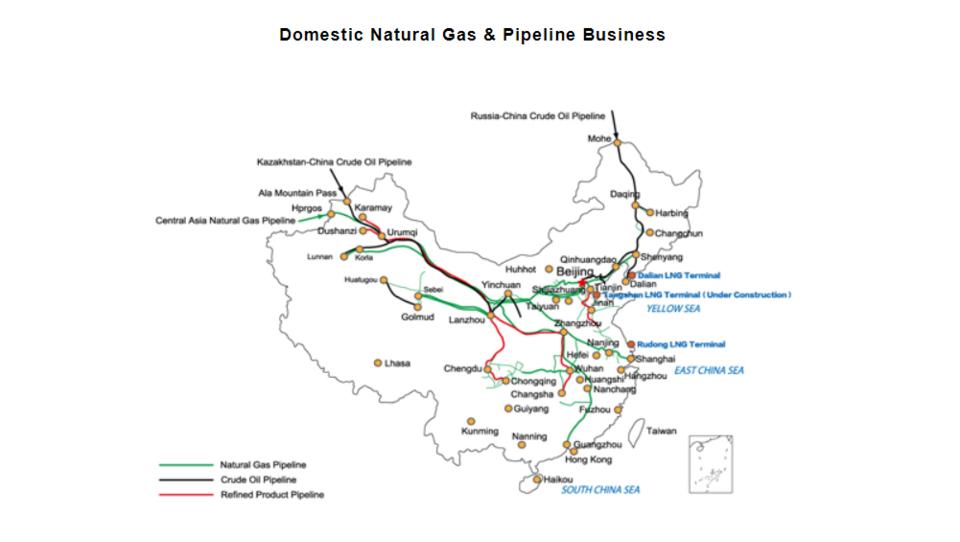 China verkauft Pipelines für 56 Milliarden Dollar: Steht der Markt auch ausländischen Unternehmen bald offen?