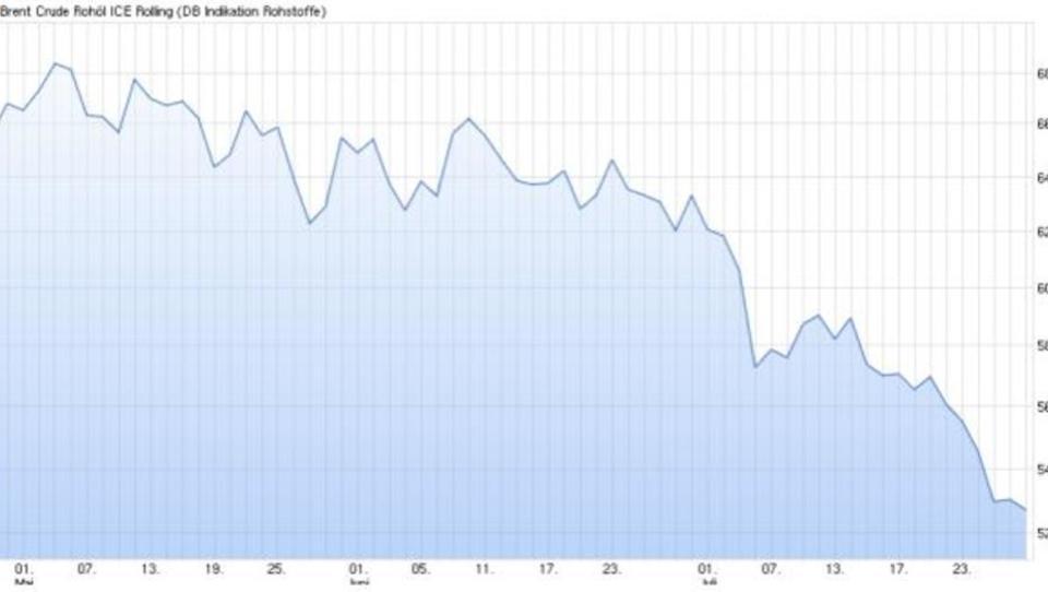 OMV stoppt Ölbohrpläne in der Adria