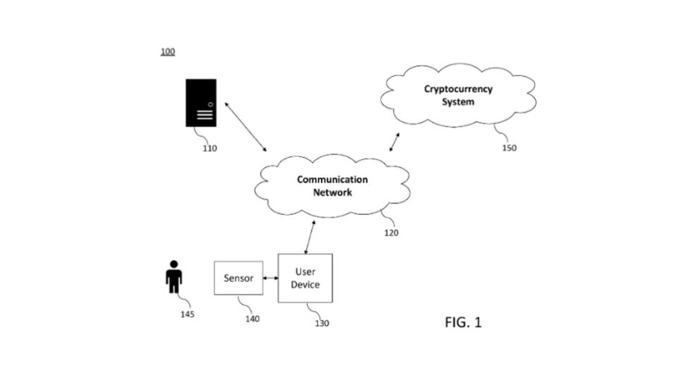 Microsoft patentiert Kryptowährung, die den menschlichen Körper zum Mining nutzt