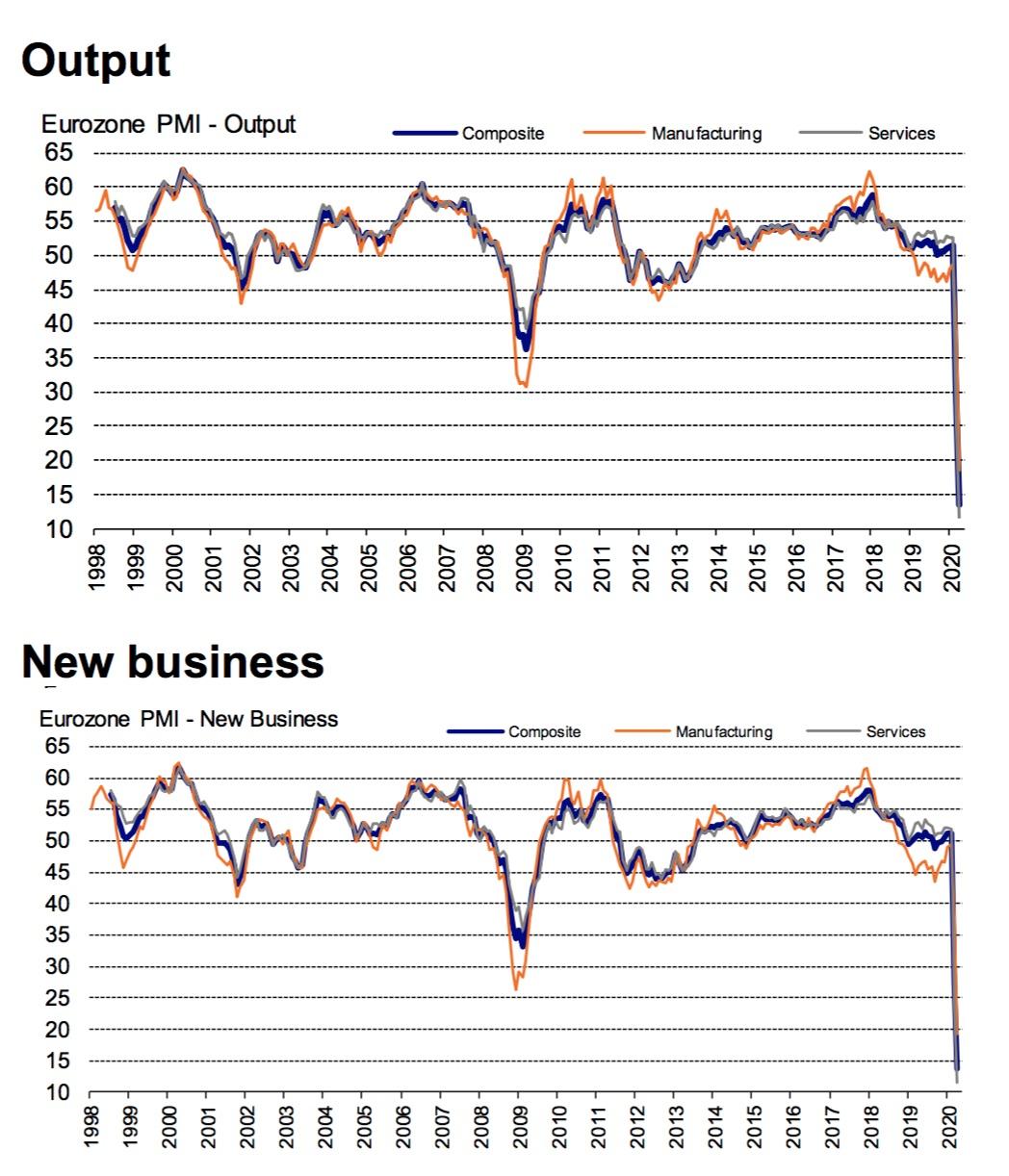 Was Passiert Wenn Griechenland Die Eurozone Verlässt
